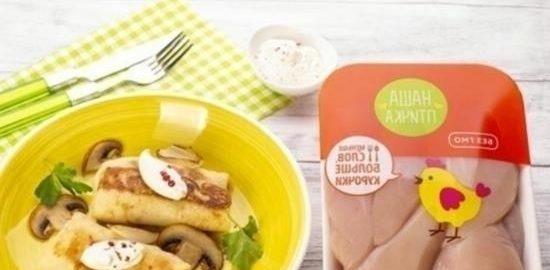 Блинчики с курицей и грибами кулинарный рецепт